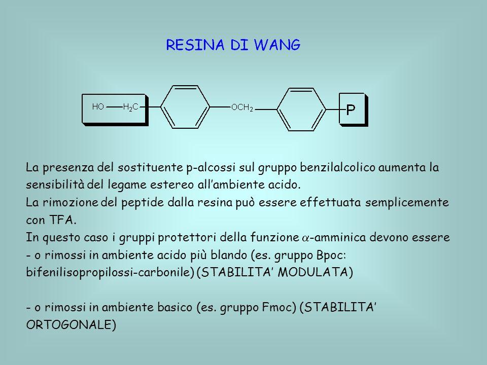 La presenza del sostituente p-alcossi sul gruppo benzilalcolico aumenta la sensibilità del legame estereo allambiente acido. La rimozione del peptide