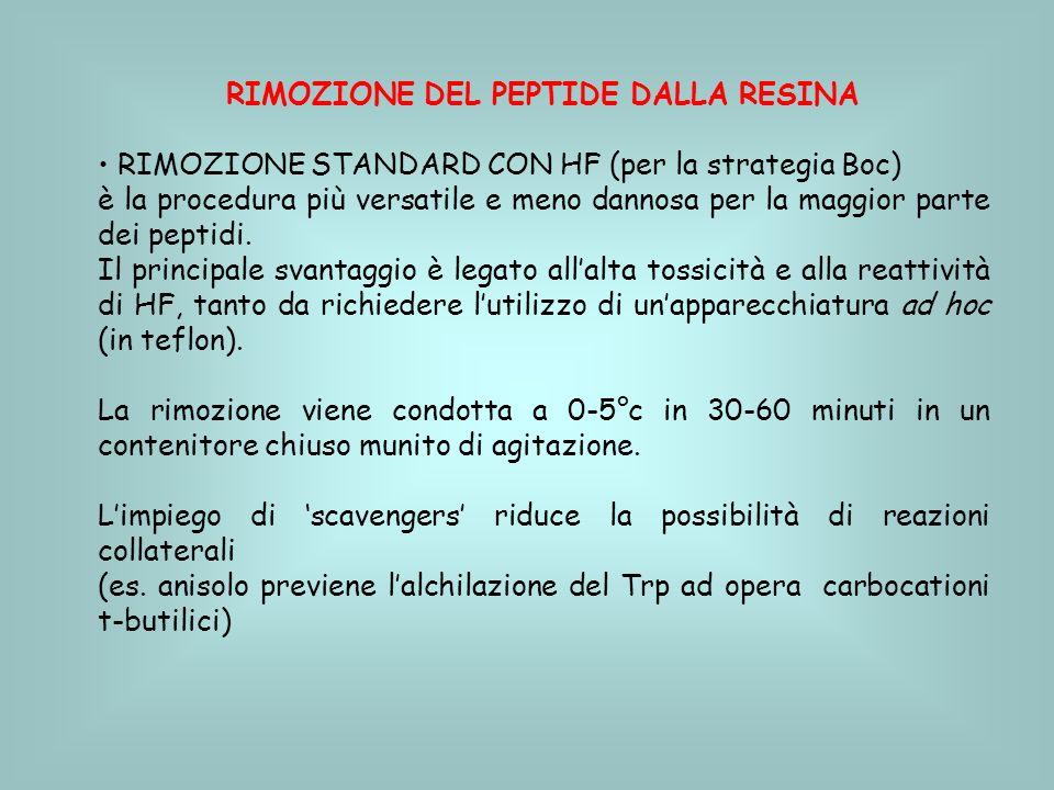 RIMOZIONE DEL PEPTIDE DALLA RESINA RIMOZIONE STANDARD CON HF (per la strategia Boc) è la procedura più versatile e meno dannosa per la maggior parte d