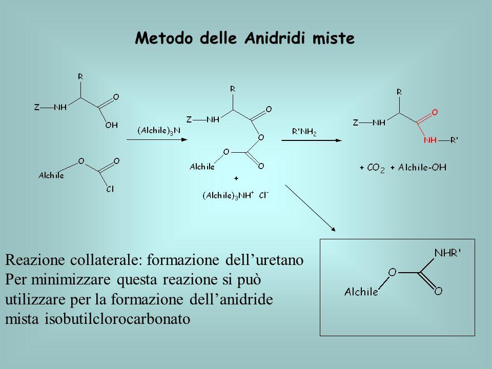Metodo delle Anidridi miste Reazione collaterale: formazione delluretano Per minimizzare questa reazione si può utilizzare per la formazione dellanidride mista isobutilclorocarbonato
