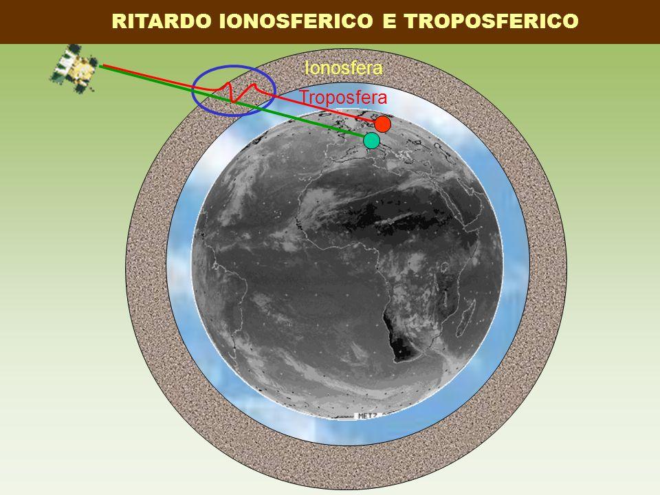 Ionosfera Troposfera RITARDO IONOSFERICO E TROPOSFERICO