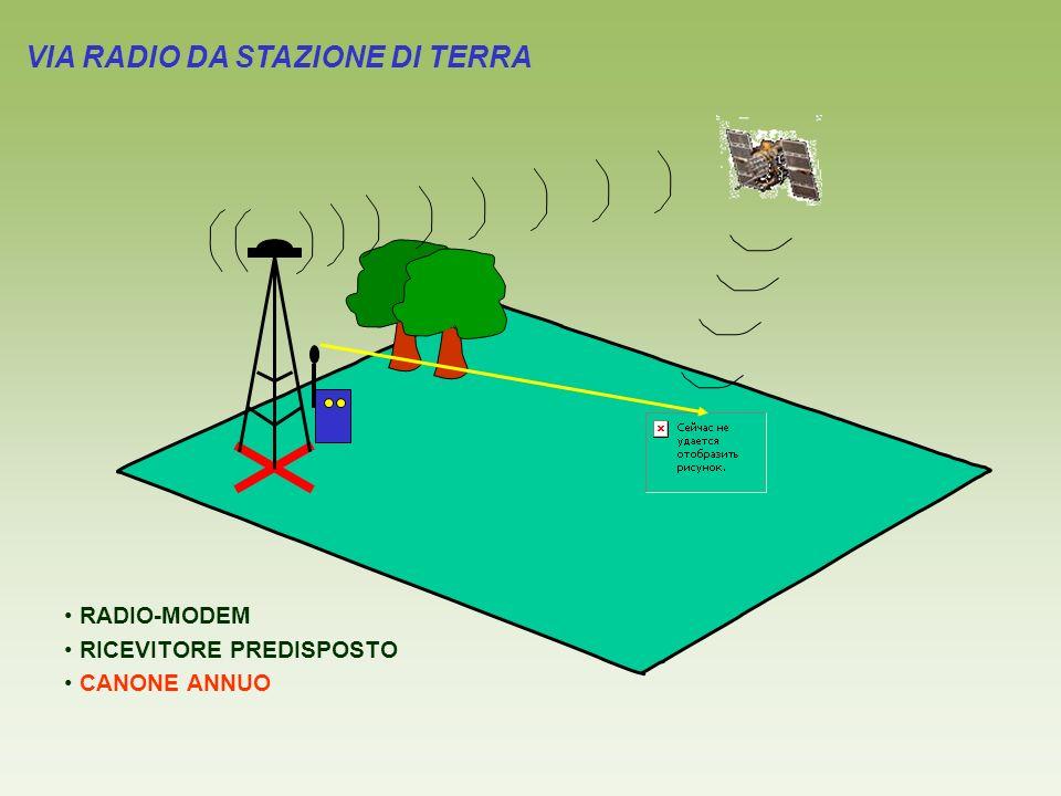 VIA RADIO DA STAZIONE DI TERRA RADIO-MODEM RICEVITORE PREDISPOSTO CANONE ANNUO