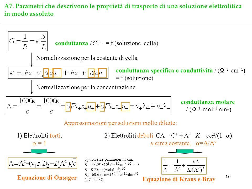 10 conduttanza / = f (soluzione, cella) Normalizzazione per la costante di cella conduttanza specifica o conduttività / ( cm = f (soluzione) conduttan