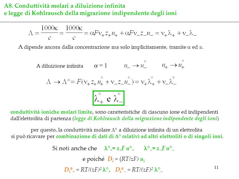 11 dipende ancora dalla concentrazione ma solo implicitamente, tramite ed u. A diluizione infinita = 1 conduttività ioniche molari limite, sono caratt