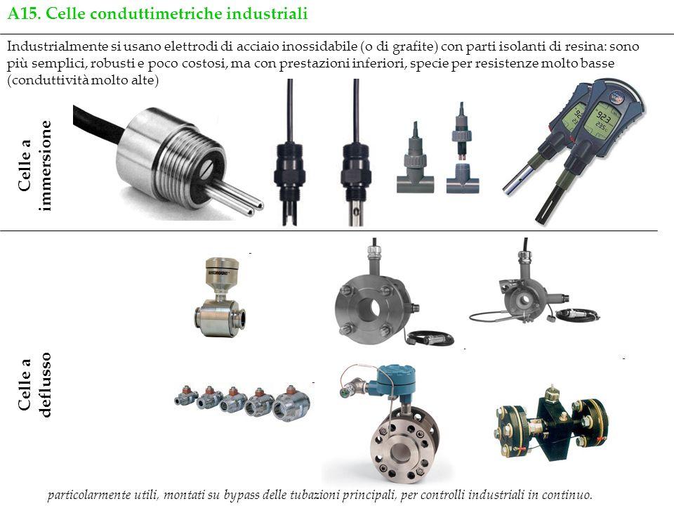 20 A15. Celle conduttimetriche industriali Industrialmente si usano elettrodi di acciaio inossidabile (o di grafite) con parti isolanti di resina: son