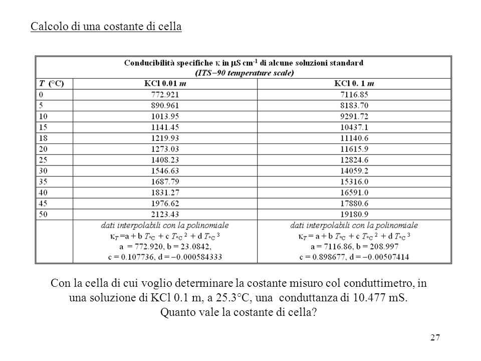 27 Calcolo di una costante di cella Con la cella di cui voglio determinare la costante misuro col conduttimetro, in una soluzione di KCl 0.1 m, a 25.3