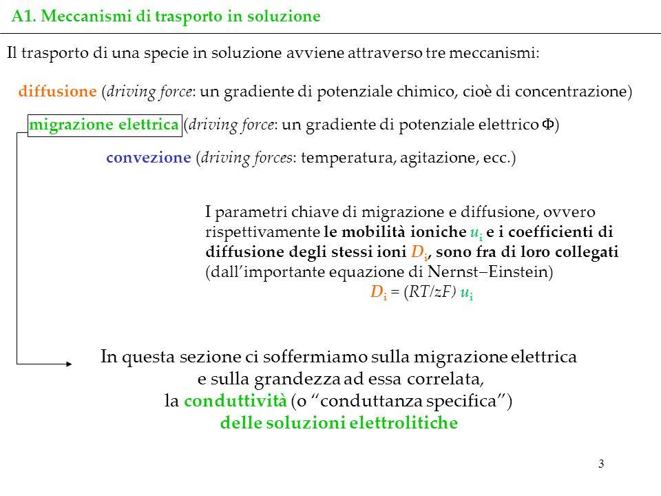 3 I parametri chiave di migrazione e diffusione, ovvero rispettivamente le mobilità ioniche u i e i coefficienti di diffusione degli stessi ioni D i,