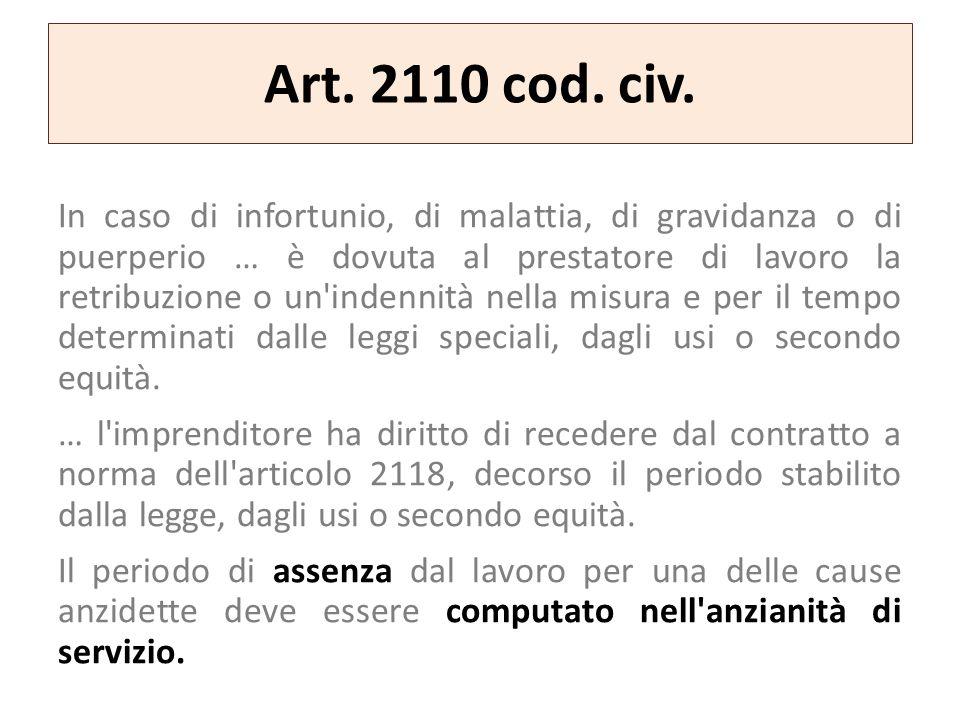 Art.2110 cod. civ.