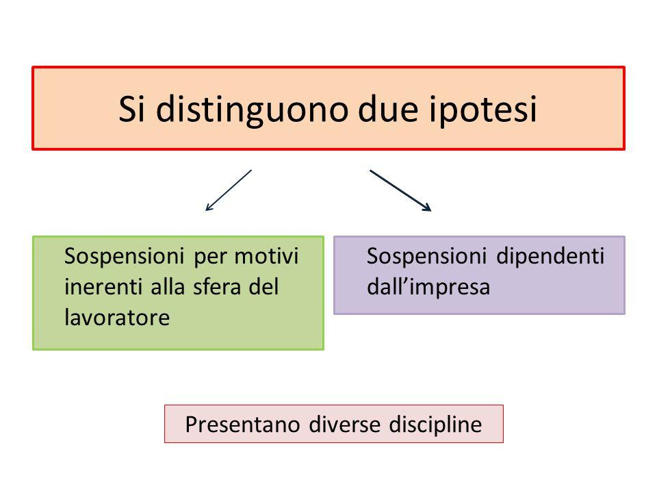 Si distinguono due ipotesi Sospensioni per motivi inerenti alla sfera del lavoratore Sospensioni dipendenti dallimpresa Presentano diverse discipline