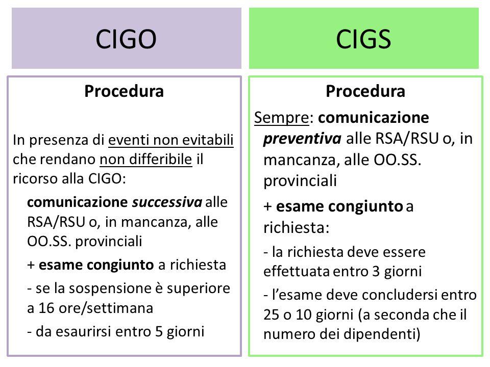 CIGO Procedura In presenza di eventi non evitabili che rendano non differibile il ricorso alla CIGO: comunicazione successiva alle RSA/RSU o, in mancanza, alle OO.SS.