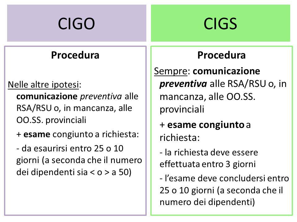 CIGO Procedura Nelle altre ipotesi: comunicazione preventiva alle RSA/RSU o, in mancanza, alle OO.SS.