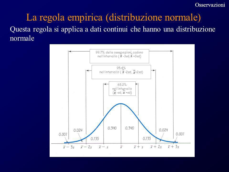 La regola empirica (distribuzione normale) Questa regola si applica a dati continui che hanno una distribuzione normale 99.7% delle osservazioni cadon