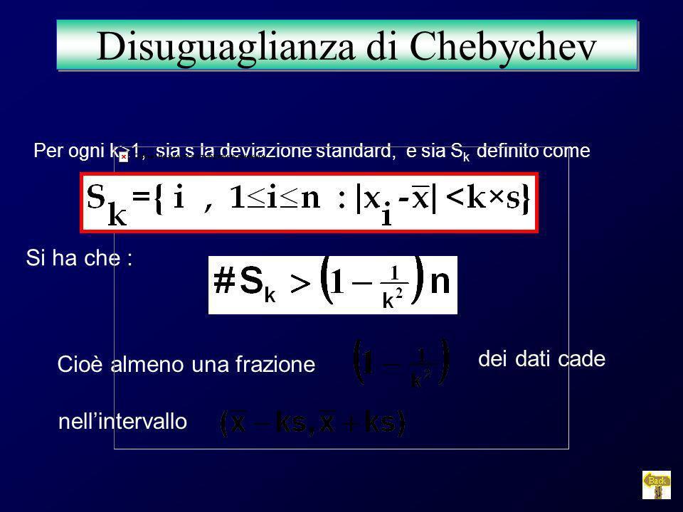 Per ogni k 1, sia s la deviazione standard, e sia S k definito come Si ha che : Cioè almeno una frazione dei dati cade nellintervallo Disuguaglianza d