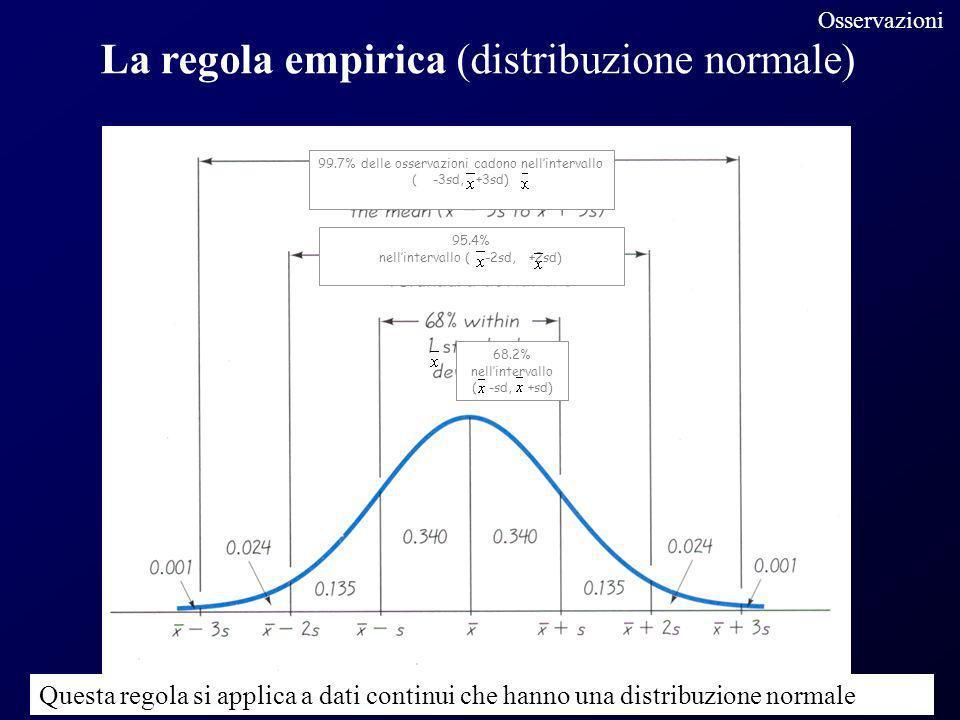 La regola empirica (distribuzione normale) 99.7% delle osservazioni cadono nellintervallo ( -3sd, +3sd) 95.4% nellintervallo ( -2sd, +2sd) 68.2% nelli