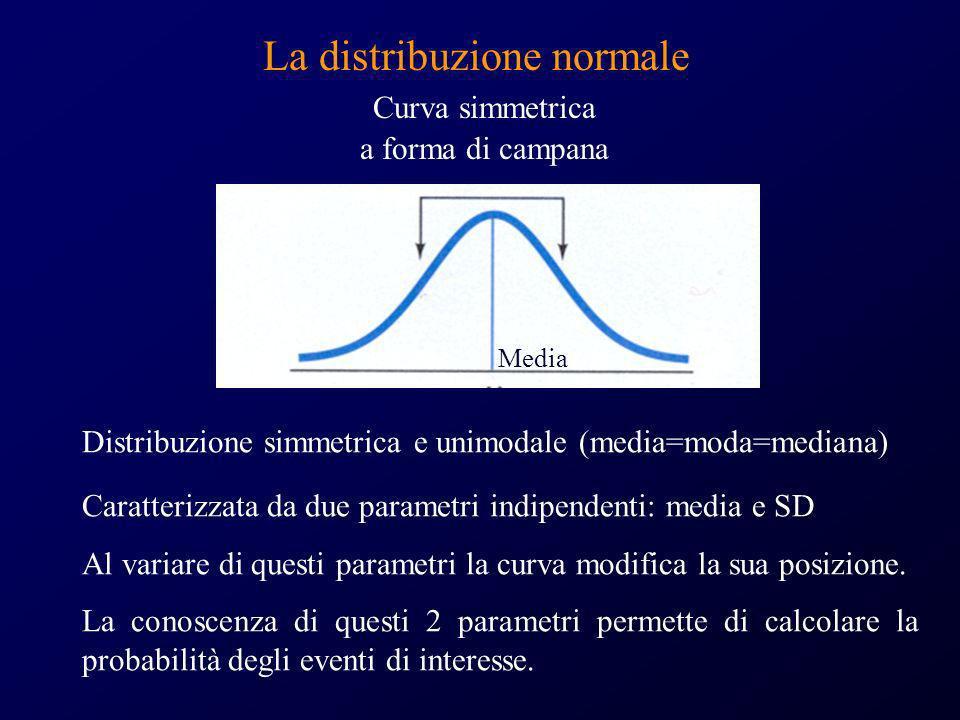 La distribuzione normale Curva simmetrica a forma di campana Media Distribuzione simmetrica e unimodale (media=moda=mediana) Caratterizzata da due par