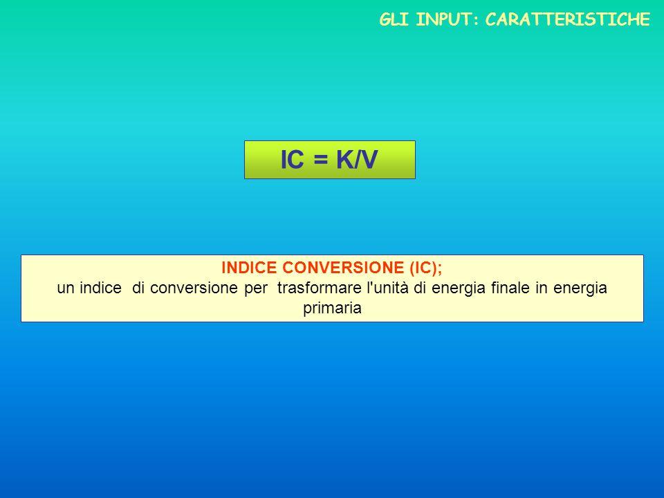 GLI INPUT: CARATTERISTICHE IC = K/V INDICE CONVERSIONE (IC); un indice di conversione per trasformare l unità di energia finale in energia primaria