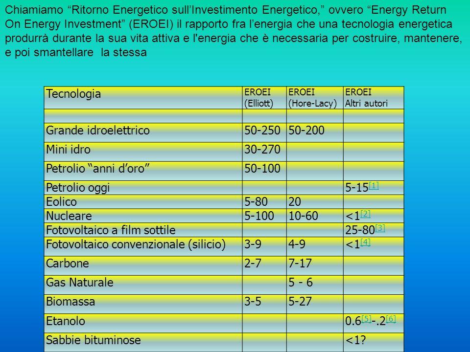 Tecnologia EROEI (Elliott) EROEI (Hore-Lacy) EROEI Altri autori Grande idroelettrico 50-25050-200 Mini idro 30-270 Petrolio anni doro 50-100 Petrolio oggi 5-15 [1] [1] Eolico5-8020 Nucleare5-10010-60<1 [2] [2] Fotovoltaico a film sottile 25-80 [3] [3] Fotovoltaico convenzionale (silicio)3-94-9<1 [4] [4] Carbone2-77-17 Gas Naturale 5 - 6 Biomassa3-55-27 Etanolo 0.6 [5] -.2 [6] [5] [6] Sabbie bituminose <1.
