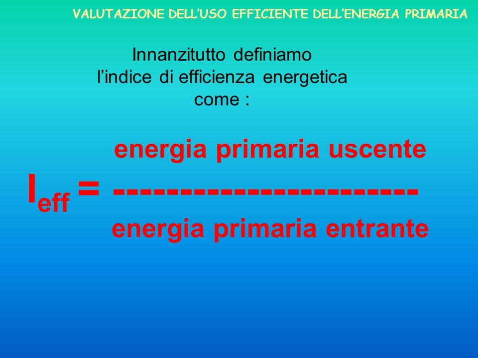 Innanzitutto definiamo lindice di efficienza energetica come : energia primaria uscente I eff = ----------------------- energia primaria entrante VALUTAZIONE DELLUSO EFFICIENTE DELLENERGIA PRIMARIA