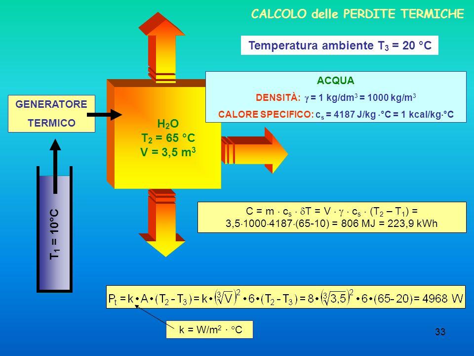 33 CALCOLO delle PERDITE TERMICHE H 2 O T 2 = 65 °C V = 3,5 m 3 T 1 = 10°C GENERATORE TERMICO Temperatura ambiente T 3 = 20 °C C = m c s T = V c s (T 2 – T 1 ) = 3,5 1000 4187 (65-10) = 806 MJ = 223,9 kWh ACQUA DENSITÀ: = 1 kg/dm 3 = 1000 kg/m 3 CALORE SPECIFICO: c s = 4187 J/kg °C = 1 kcal/kg °C k = W/m 2 · °C
