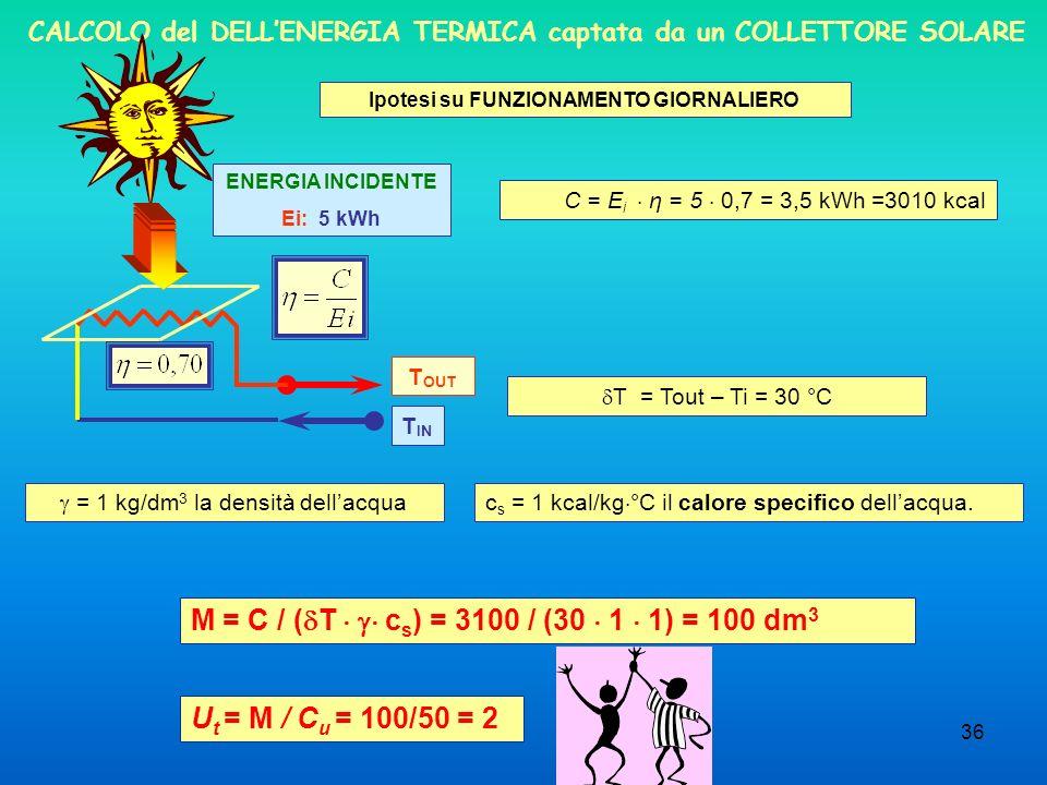 36 CALCOLO del DELLENERGIA TERMICA captata da un COLLETTORE SOLARE ENERGIA INCIDENTE Ei: 5 kWh T IN T OUT T = Tout – Ti = 30 °C Ipotesi su FUNZIONAMENTO GIORNALIERO C = E i η = 5 0,7 = 3,5 kWh =3010 kcal M = C / ( T c s ) = 3100 / (30 1 1) = 100 dm 3 = 1 kg/dm 3 la densità dellacquac s = 1 kcal/kg °C il calore specifico dellacqua.