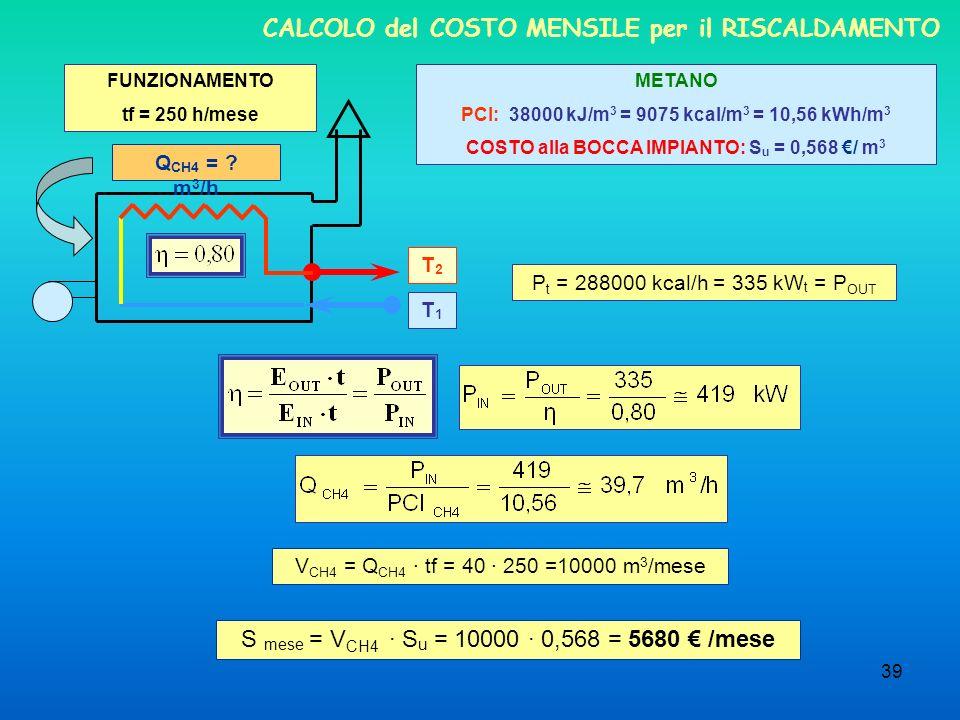 39 CALCOLO del COSTO MENSILE per il RISCALDAMENTO METANO PCI: 38000 kJ/m 3 = 9075 kcal/m 3 = 10,56 kWh/m 3 COSTO alla BOCCA IMPIANTO: S u = 0,568 / m 3 T1T1 T2T2 P t = 288000 kcal/h = 335 kW t = P OUT Q CH4 = .