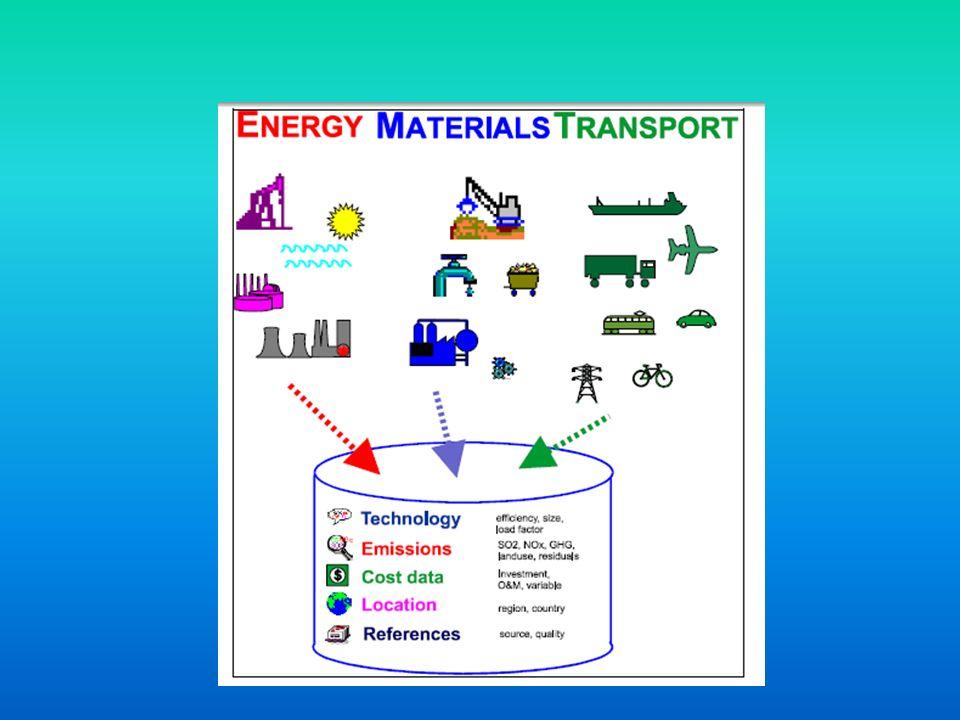 da The Oi Drum l Drum Coal : carbone; domestic oil : petrolio nazionale; nuc : nucleare firewood : legna da ardere; hydro : idroelettrico; windmill : eolico; p.voltaic : fotovoltaico.
