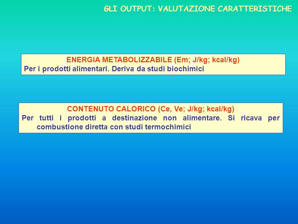 GLI OUTPUT: CARATTERISTICHE MASSA VOLUMICA RELATIVA ( r ; kg/m 3 ) Rapporto tra la massa di un campione a una certa temperatura e lo stesso volume di: aria alla pressione atmosferica (al livello del mare) a T = 0 °C (gas) acqua distillata a T = 15 °C (solidi, liquidi) Idoneità dei sistemi di pompaggio/iniezione del combustibile utilizzato MASSA VOLUMICA APPARENTE ( ; kg/m 3 ) Massa di un campione a una certa temperatura effettivamente contenute nellunità di volume.