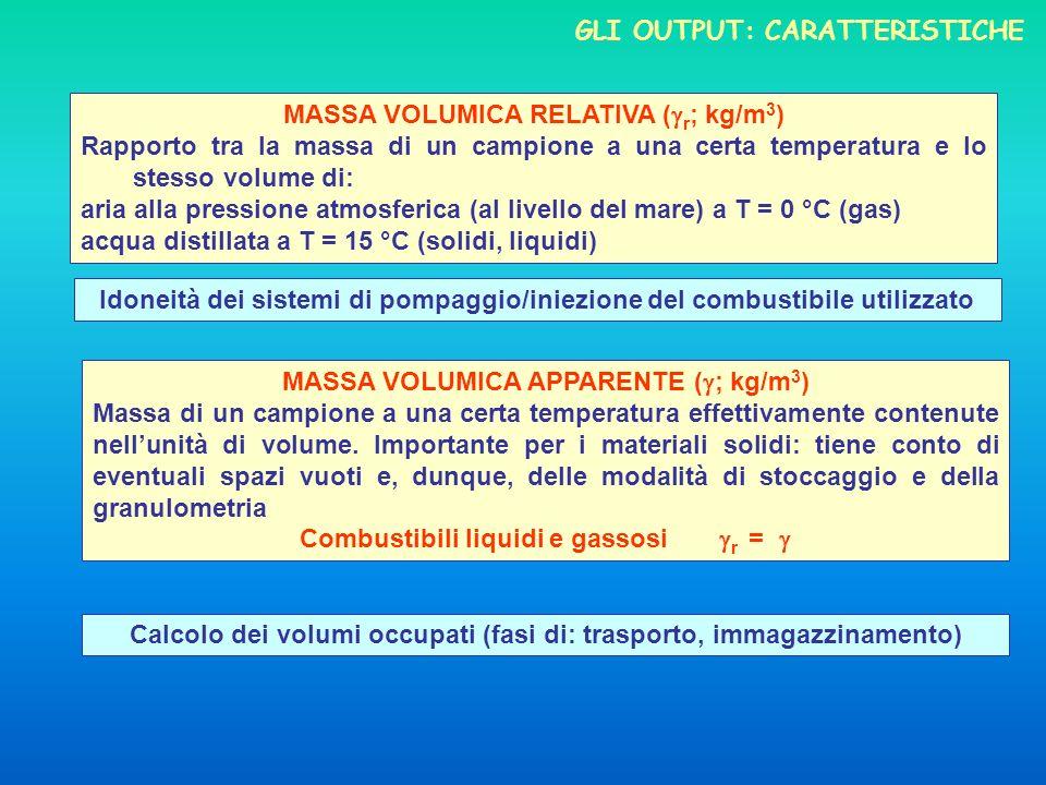 GLI OUTPUT: CARATTERISTICHE MASSA VOLUMICA RELATIVA ( r ; kg/m 3 ) Rapporto tra la massa di un campione a una certa temperatura e lo stesso volume di:
