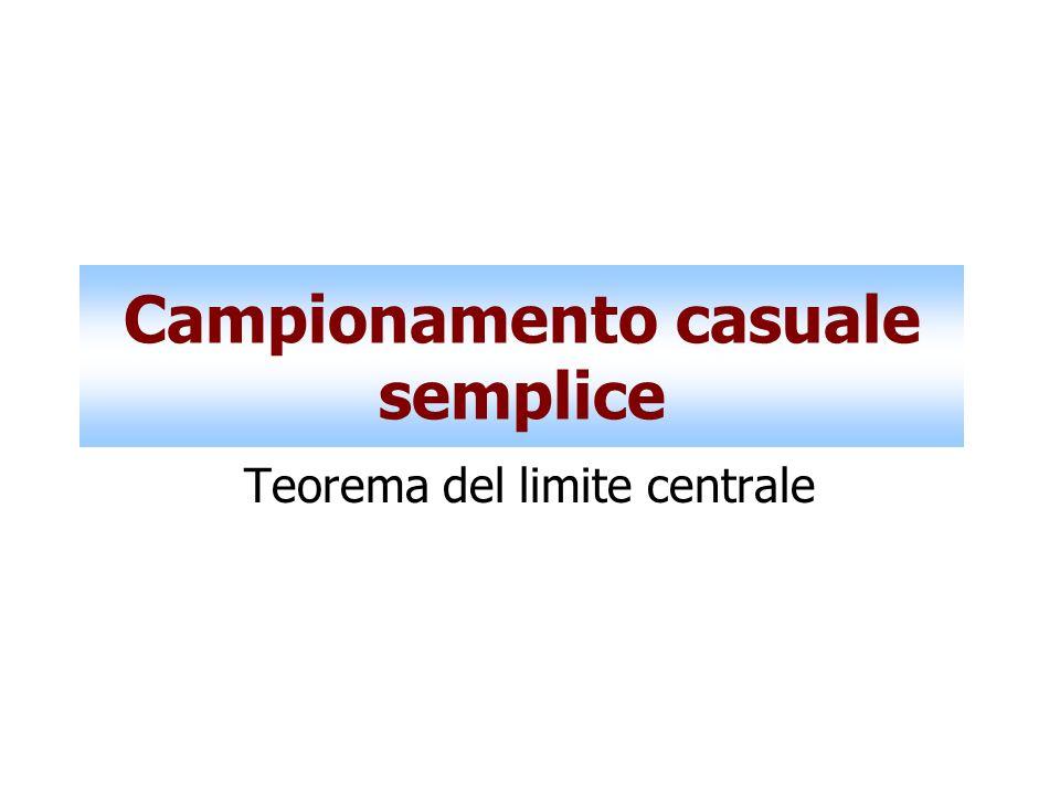 Campionamento casuale semplice Teorema del limite centrale