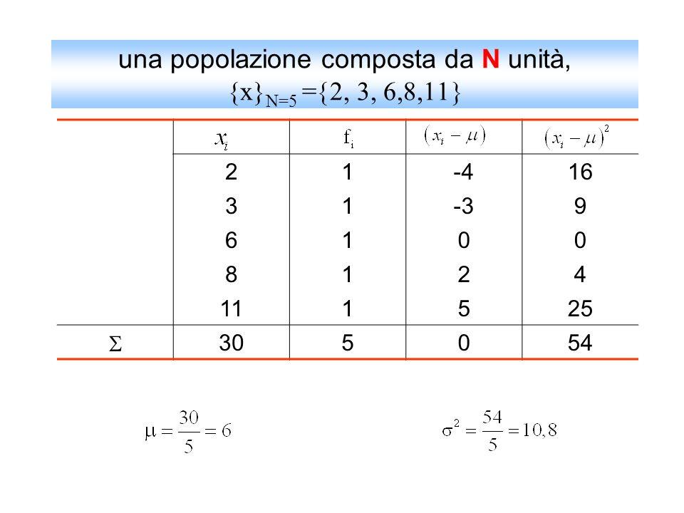 una popolazione composta da N unità, {x} N=5 = 2, 3, 6,8,11 21-416 31-39 6100 8124 111525 305054
