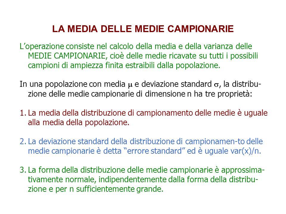 LA MEDIA DELLE MEDIE CAMPIONARIE Loperazione consiste nel calcolo della media e della varianza delle MEDIE CAMPIONARIE, cioè delle medie ricavate su tutti i possibili campioni di ampiezza finita estraibili dalla popolazione.