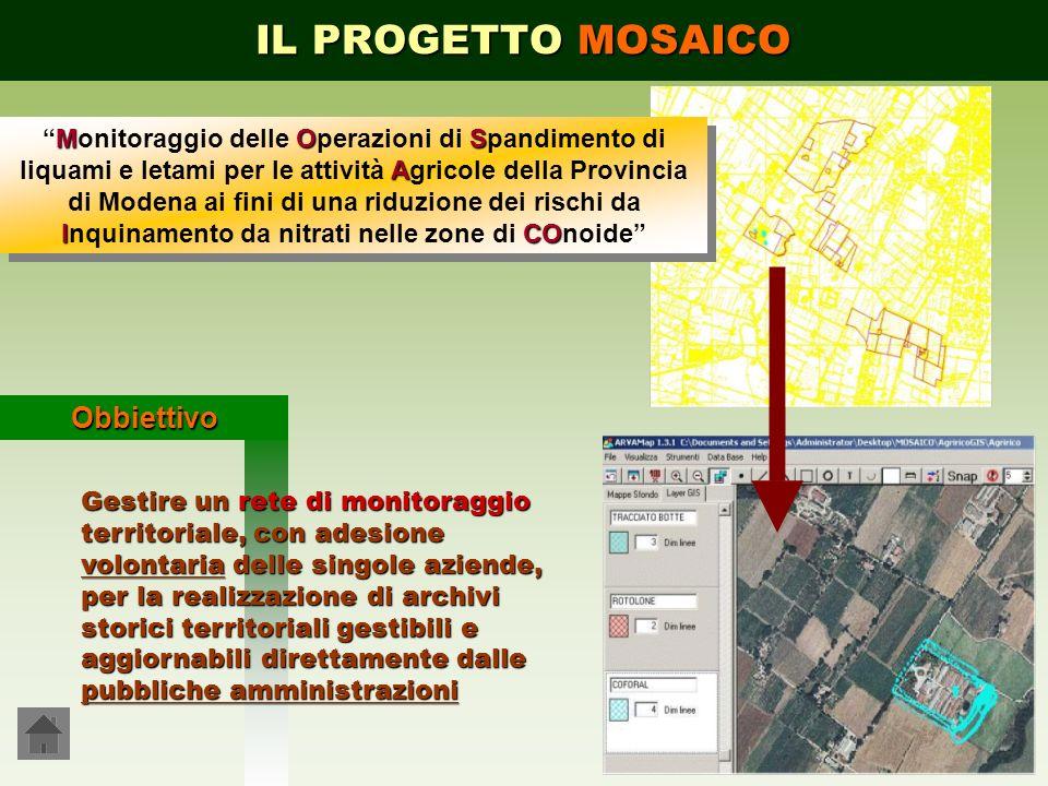 IL PROGETTO MOSAICO M OS A ICOMonitoraggio delle Operazioni di Spandimento di liquami e letami per le attività Agricole della Provincia di Modena ai f