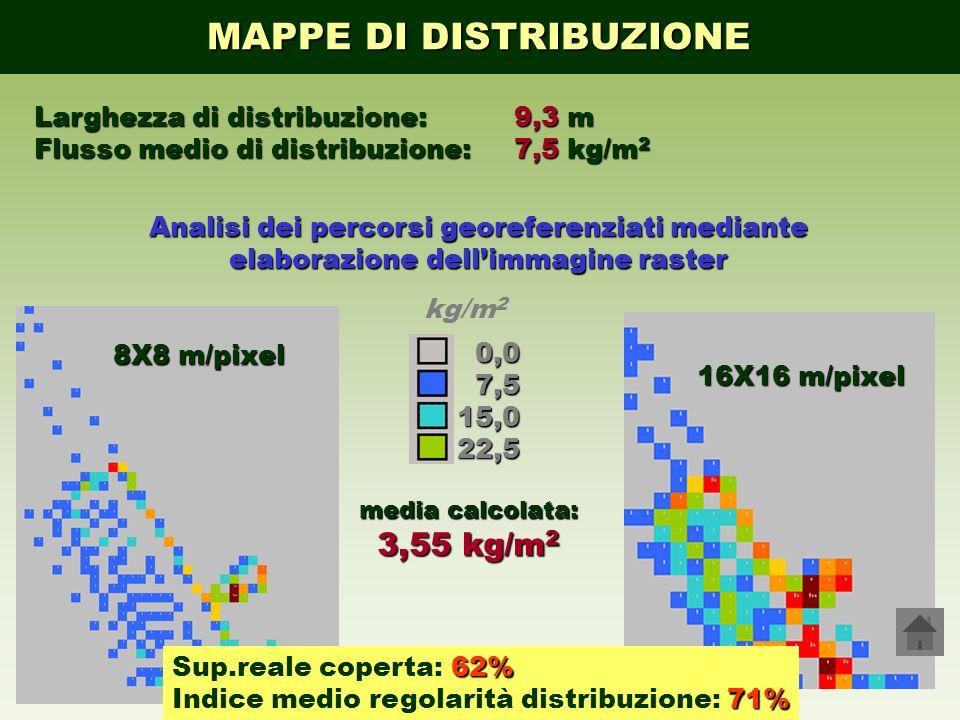 MAPPE DI DISTRIBUZIONE Larghezza di distribuzione: 9,3 m Flusso medio di distribuzione: 7,5 kg/m 2 Analisi dei percorsi georeferenziati mediante elabo