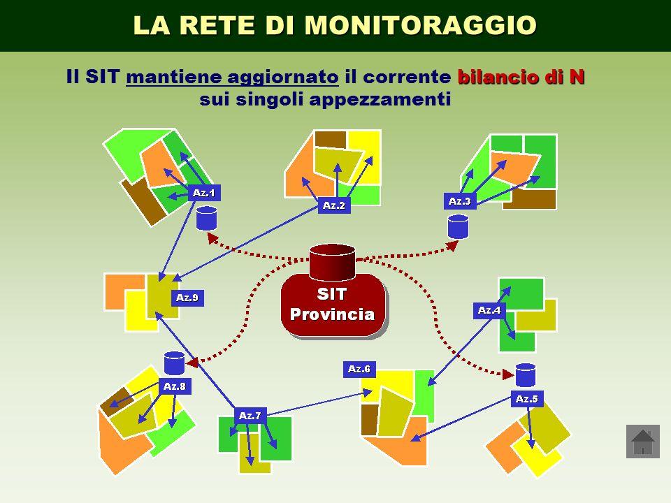 LA RETE DI MONITORAGGIO bilancio di N Il SIT mantiene aggiornato il corrente bilancio di N sui singoli appezzamenti