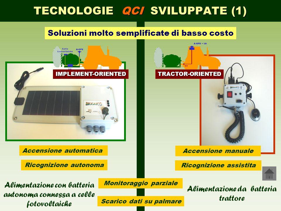 TECNOLOGIE QCI SVILUPPATE (1) IMPLEMENT-ORIENTED TRACTOR-ORIENTED Monitoraggio parziale Scarico dati su palmare Accensione automatica Ricognizione aut