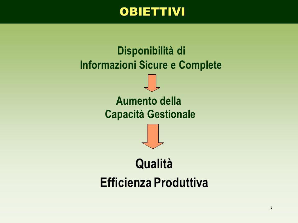 34 Conducibilità Elettrica Realizzazione on-line Automazione della registrazione dei dati Tempestività (individuazione di mastiti subcliniche) INDIVIDUAZIONE MASTITE