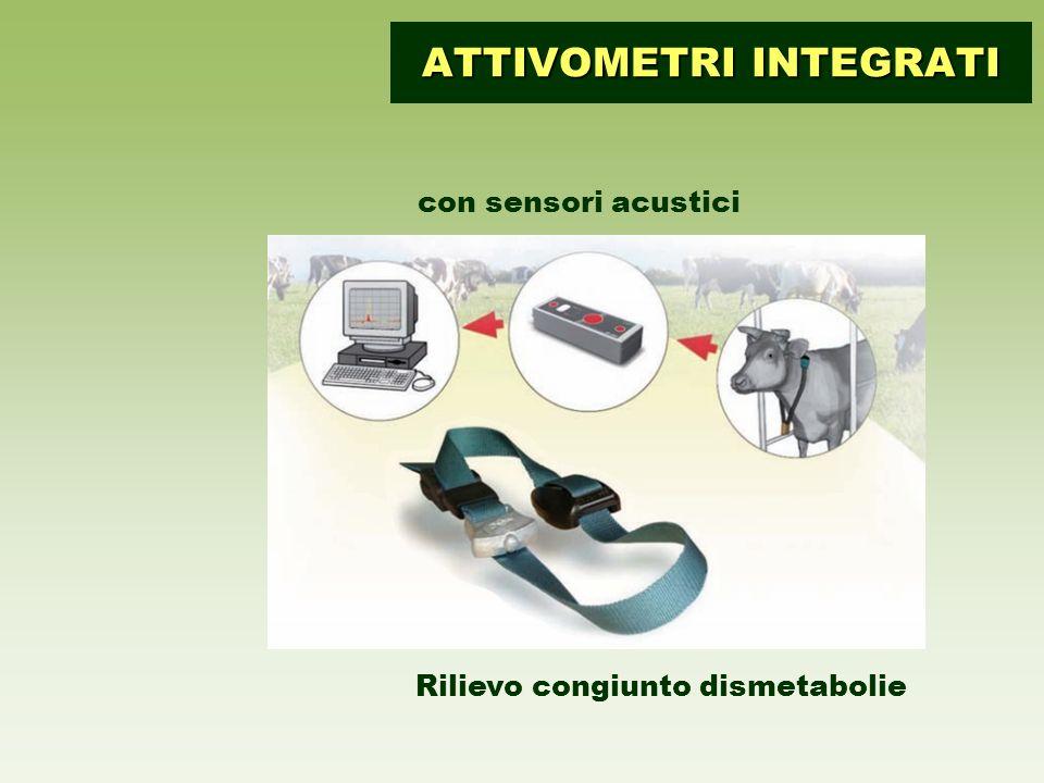 con sensori acustici Rilievo congiunto dismetabolie ATTIVOMETRI INTEGRATI