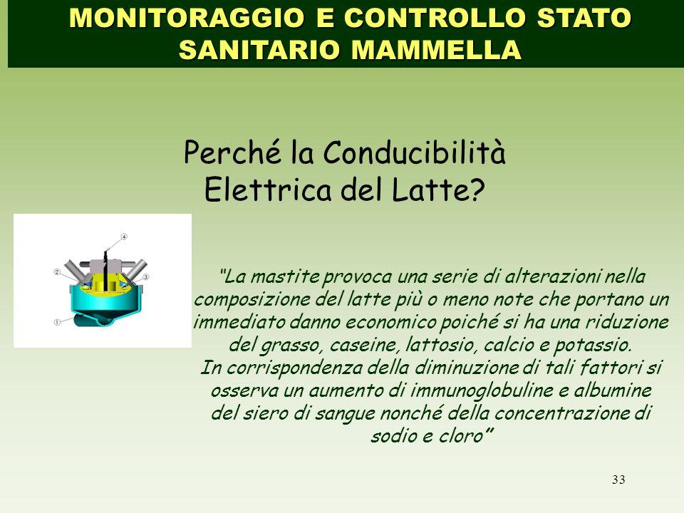 33 Perché la Conducibilità Elettrica del Latte? La mastite provoca una serie di alterazioni nella composizione del latte più o meno note che portano u