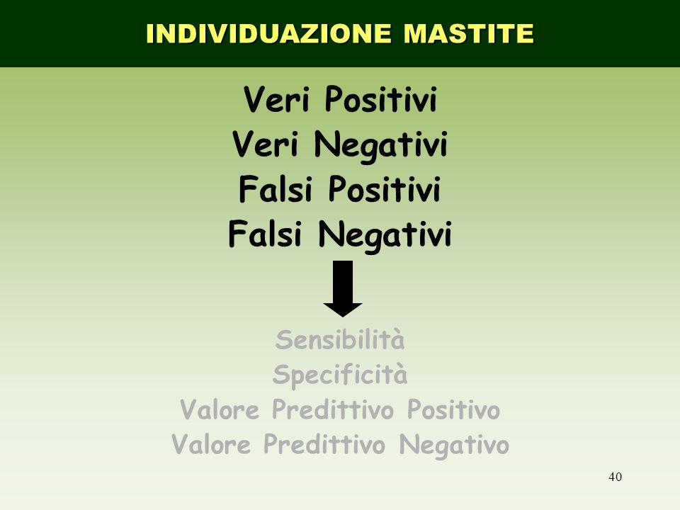 40 Veri Positivi Veri Negativi Falsi Positivi Falsi Negativi Sensibilità Specificità Valore Predittivo Positivo Valore Predittivo Negativo INDIVIDUAZI