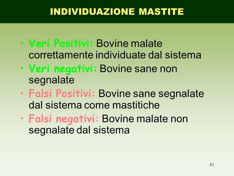 41 Veri Positivi: Bovine malate correttamente individuate dal sistema Veri negativi: Bovine sane non segnalate Falsi Positivi: Bovine sane segnalate d