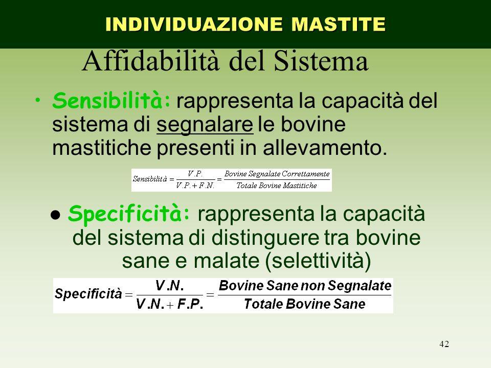 42 Affidabilità del Sistema Sensibilità: rappresenta la capacità del sistema di segnalare le bovine mastitiche presenti in allevamento. Specificità: r