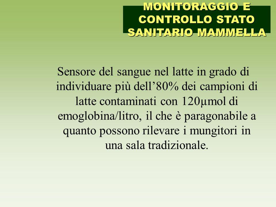 Sensore del sangue nel latte in grado di individuare più dell80% dei campioni di latte contaminati con 120µmol di emoglobina/litro, il che è paragonab