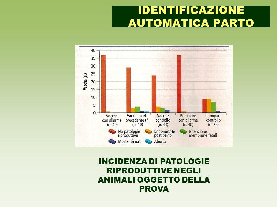 INCIDENZA DI PATOLOGIE RIPRODUTTIVE NEGLI ANIMALI OGGETTO DELLA PROVA IDENTIFICAZIONE AUTOMATICA PARTO