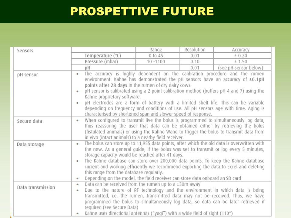 68 PROSPETTIVE FUTURE