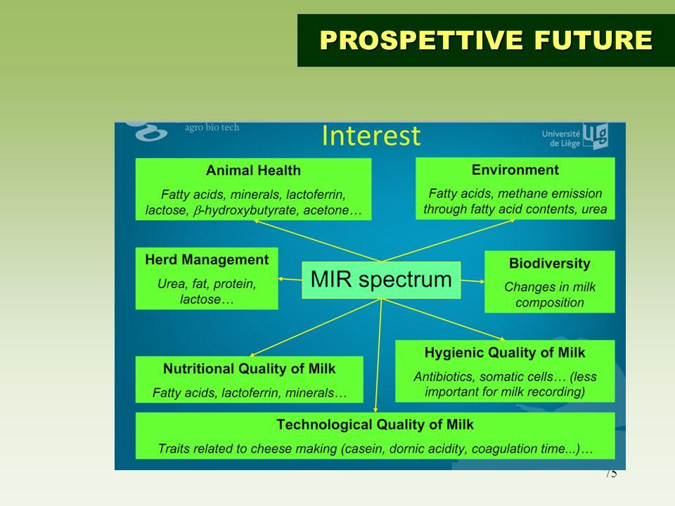 75 PROSPETTIVE FUTURE