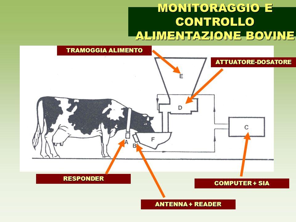 INCIDENZA DI PATOLOGIE RIPRODUTTIVE NEGLI ANIMALI OGGETTO DELLA PROVA ALLARME PARTO