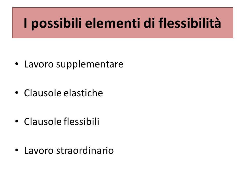 I possibili elementi di flessibilità Lavoro supplementare Clausole elastiche Clausole flessibili Lavoro straordinario