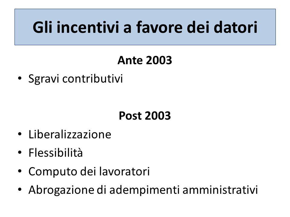 Gli incentivi a favore dei datori Ante 2003 Sgravi contributivi Post 2003 Liberalizzazione Flessibilità Computo dei lavoratori Abrogazione di adempimenti amministrativi