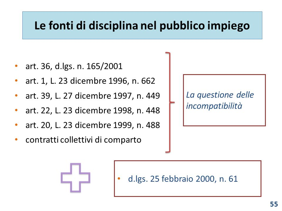 art.36, d.lgs. n. 165/2001 art. 1, L. 23 dicembre 1996, n.