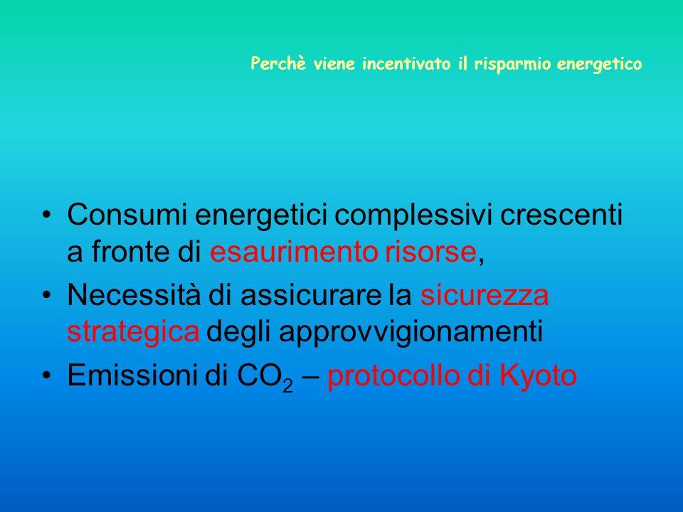 Perchè viene incentivato il risparmio energetico Consumi energetici complessivi crescenti a fronte di esaurimento risorse, Necessità di assicurare la sicurezza strategica degli approvvigionamenti Emissioni di CO 2 – protocollo di Kyoto
