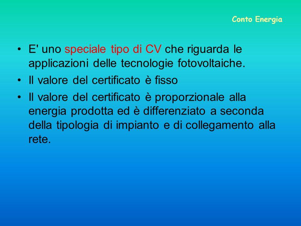 Conto Energia E uno speciale tipo di CV che riguarda le applicazioni delle tecnologie fotovoltaiche.